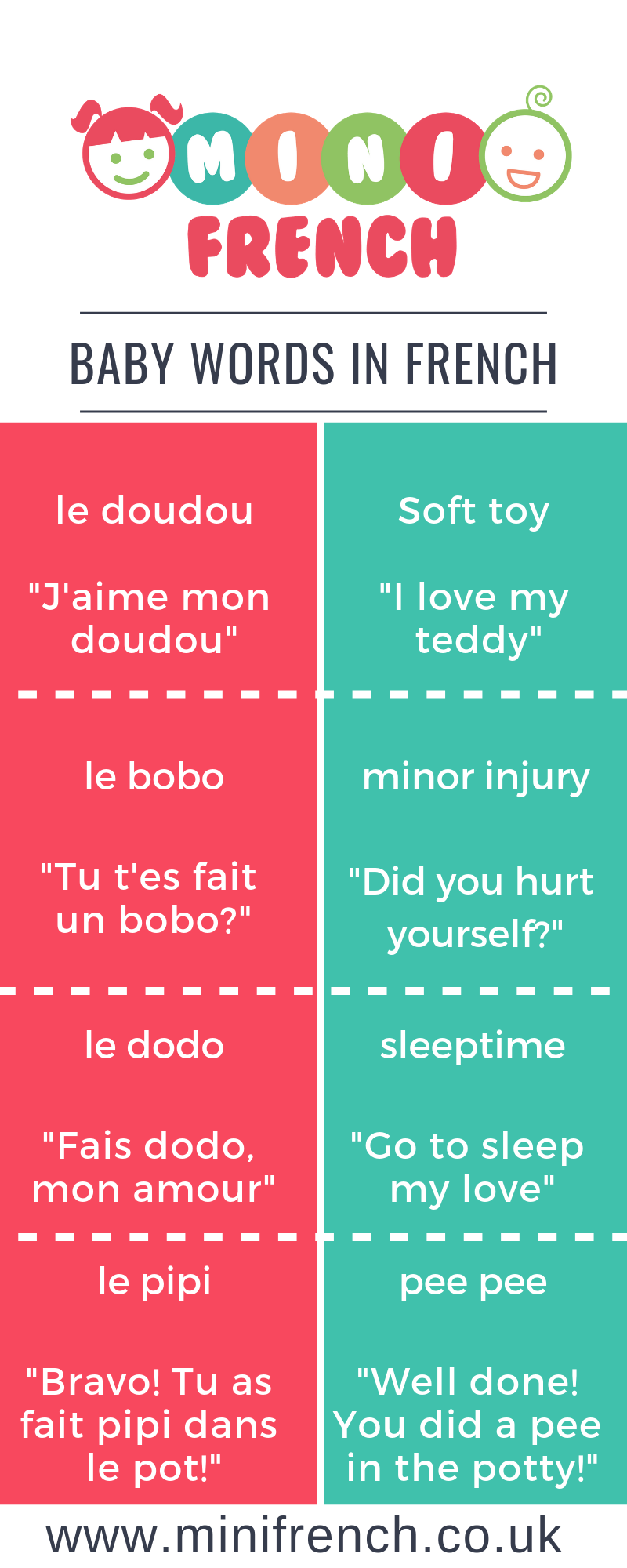 Baby Words French _Infographic