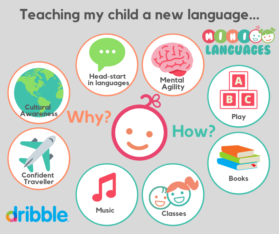Why and How teach my child a new language